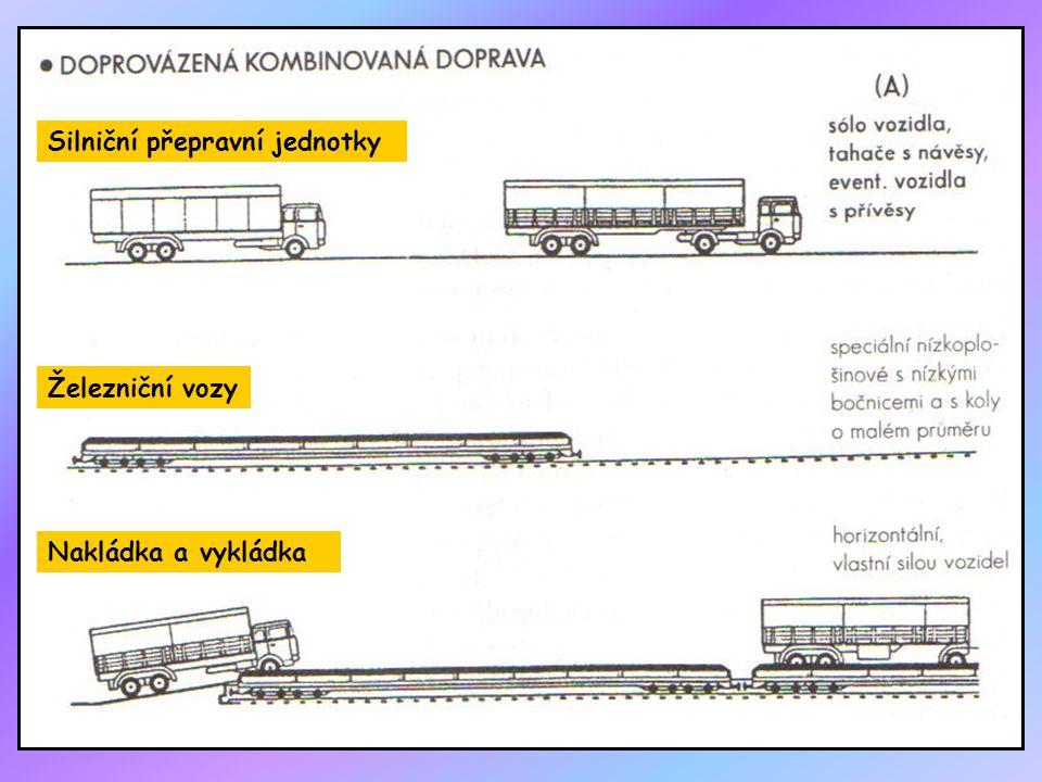 Silniční přepravní jednotky