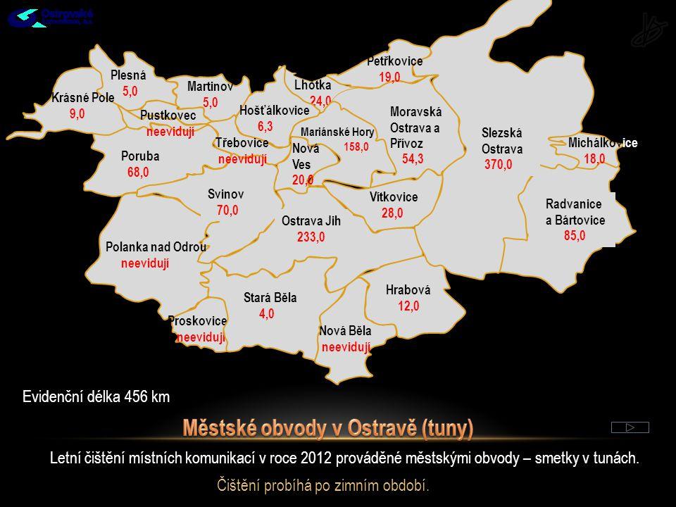 Městské obvody v Ostravě (tuny)