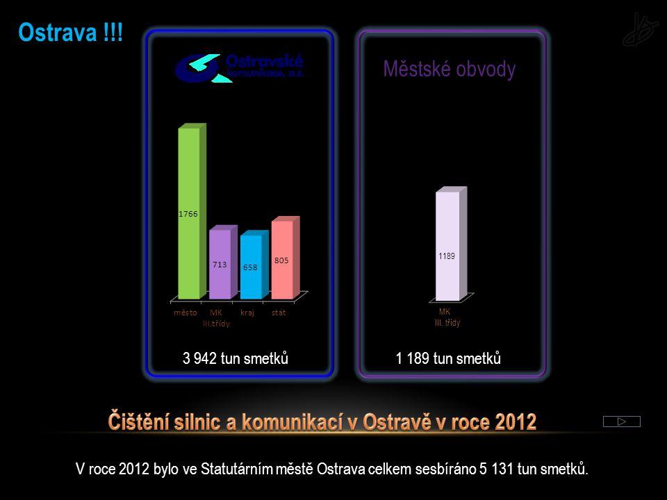 Čištění silnic a komunikací v Ostravě v roce 2012