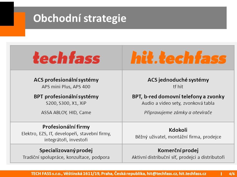 Obchodní strategie ACS profesionální systémy BPT profesionální systémy