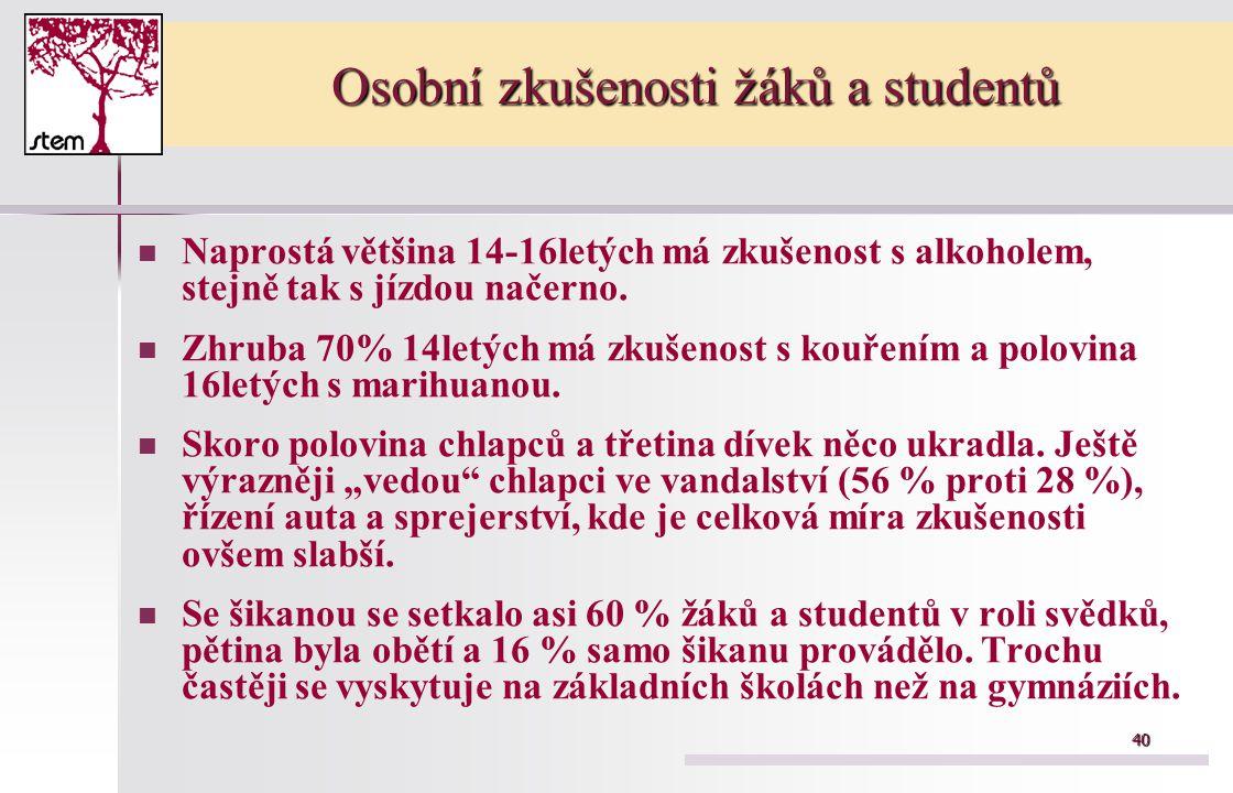 Osobní zkušenosti žáků a studentů