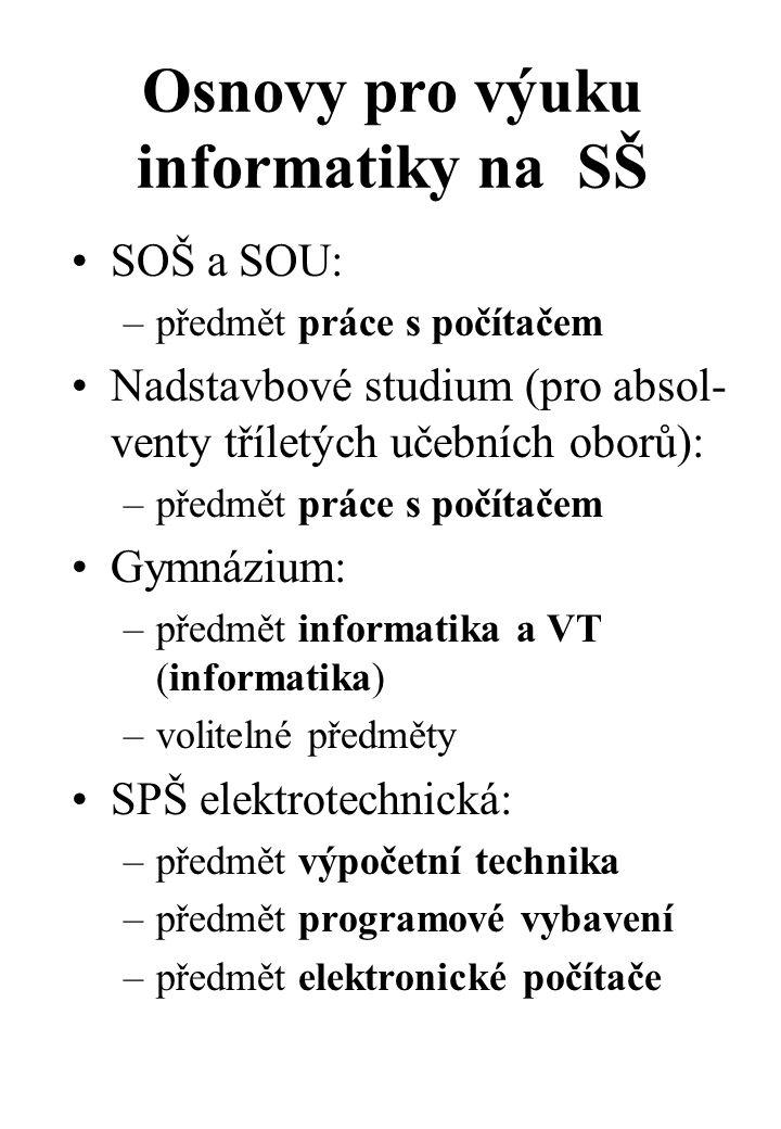 Osnovy pro výuku informatiky na SŠ