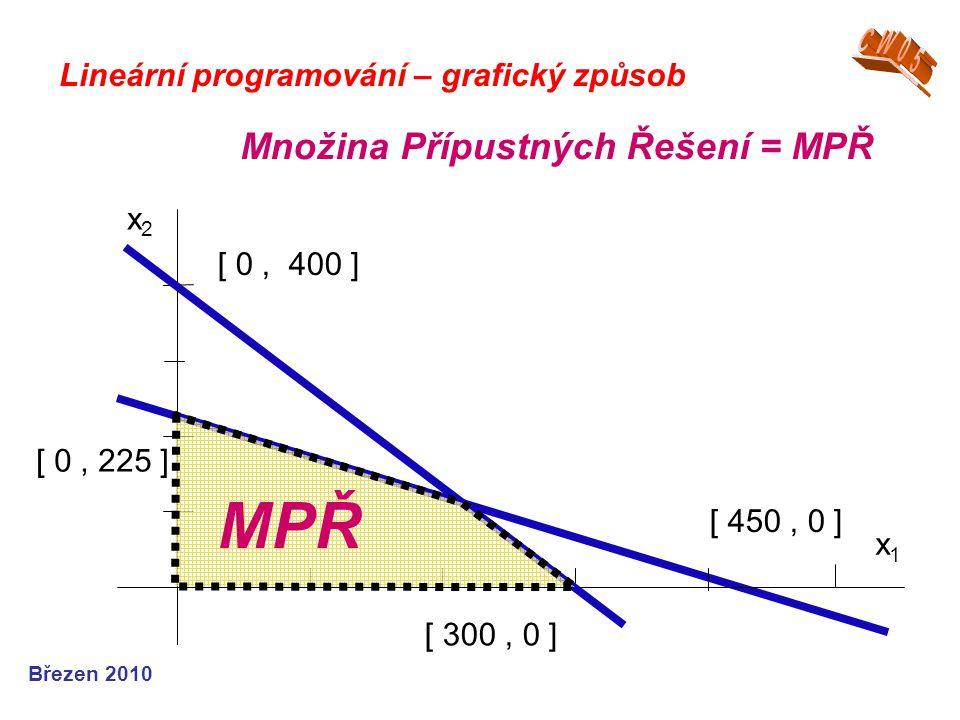 MPŘ Množina Přípustných Řešení = MPŘ CW05