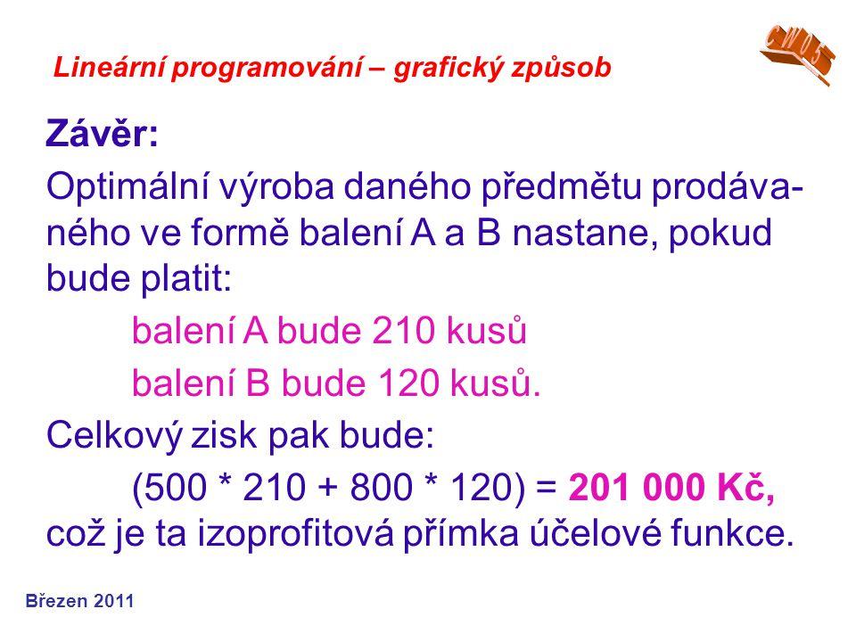 CW05 Lineární programování – grafický způsob. Závěr: