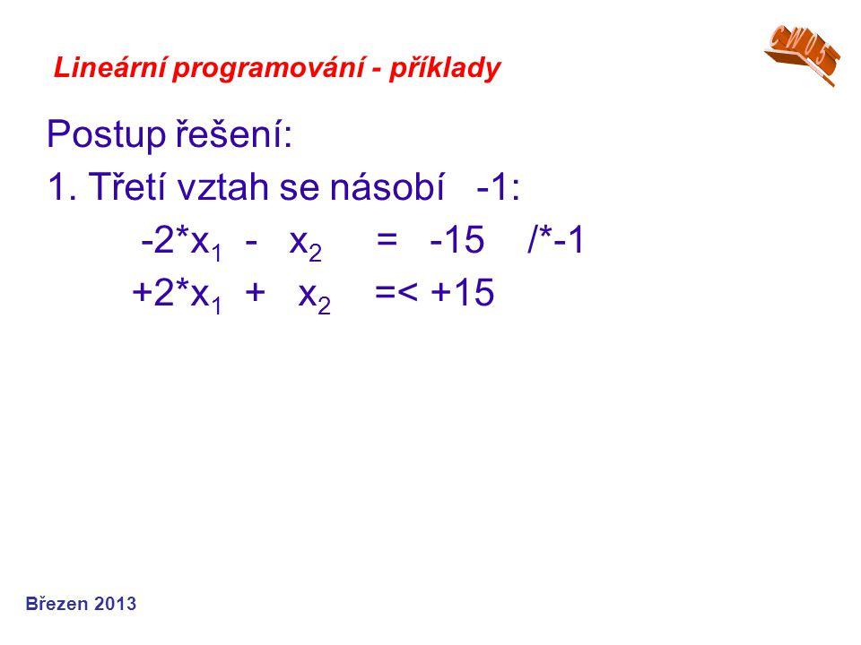 1. Třetí vztah se násobí -1: -2*x1 - x2 = -15 /*-1