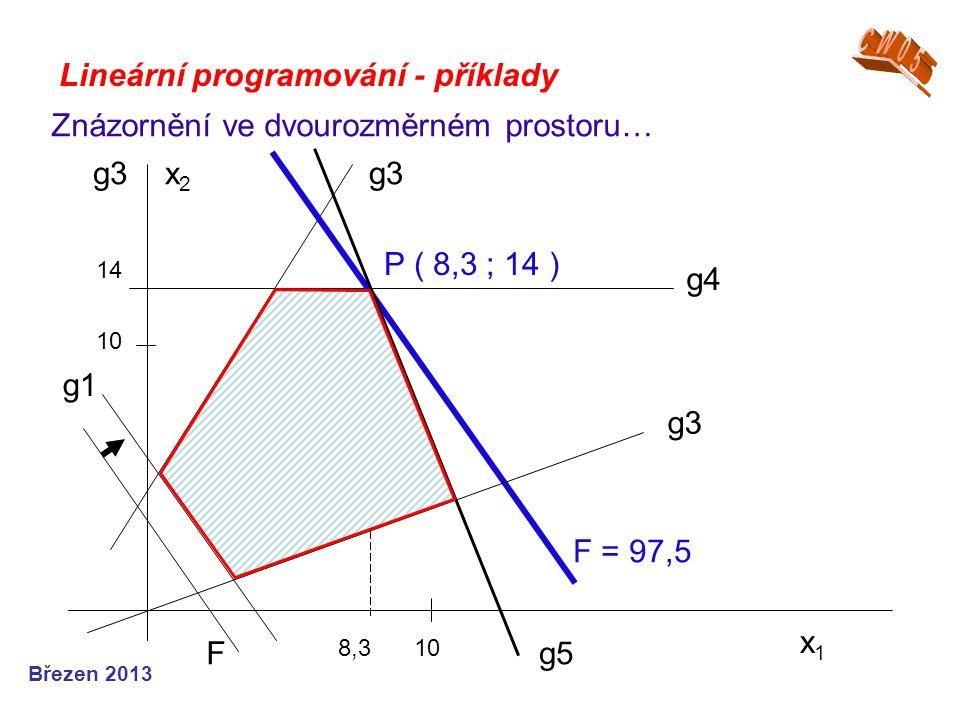 Lineární programování - příklady