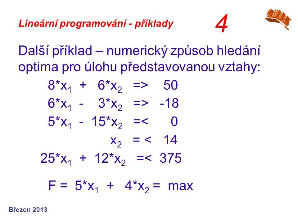 4 CW05. Lineární programování - příklady. Další příklad – numerický způsob hledání optima pro úlohu představovanou vztahy: