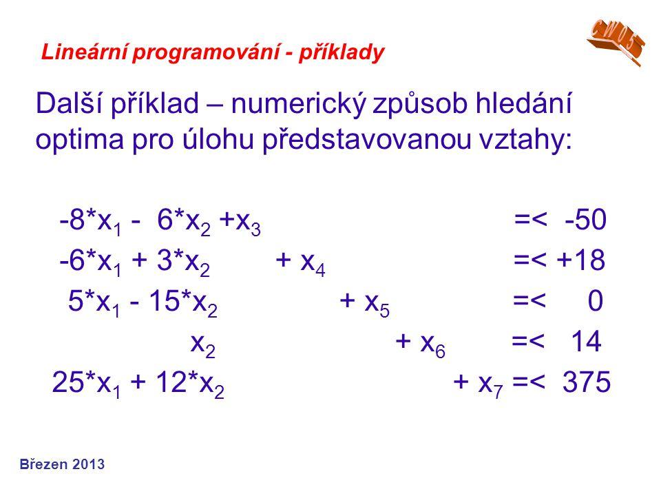 CW05 Lineární programování - příklady. Další příklad – numerický způsob hledání optima pro úlohu představovanou vztahy: