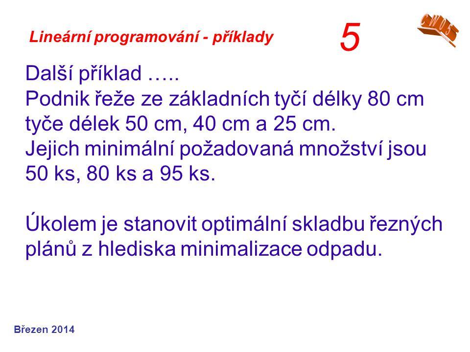 5 CW05. Lineární programování - příklady. Další příklad ….. Podnik řeže ze základních tyčí délky 80 cm tyče délek 50 cm, 40 cm a 25 cm.