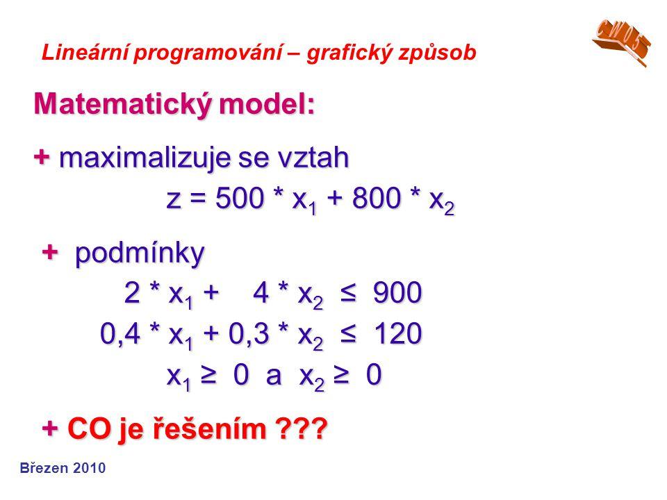 CW05 Lineární programování – grafický způsob.