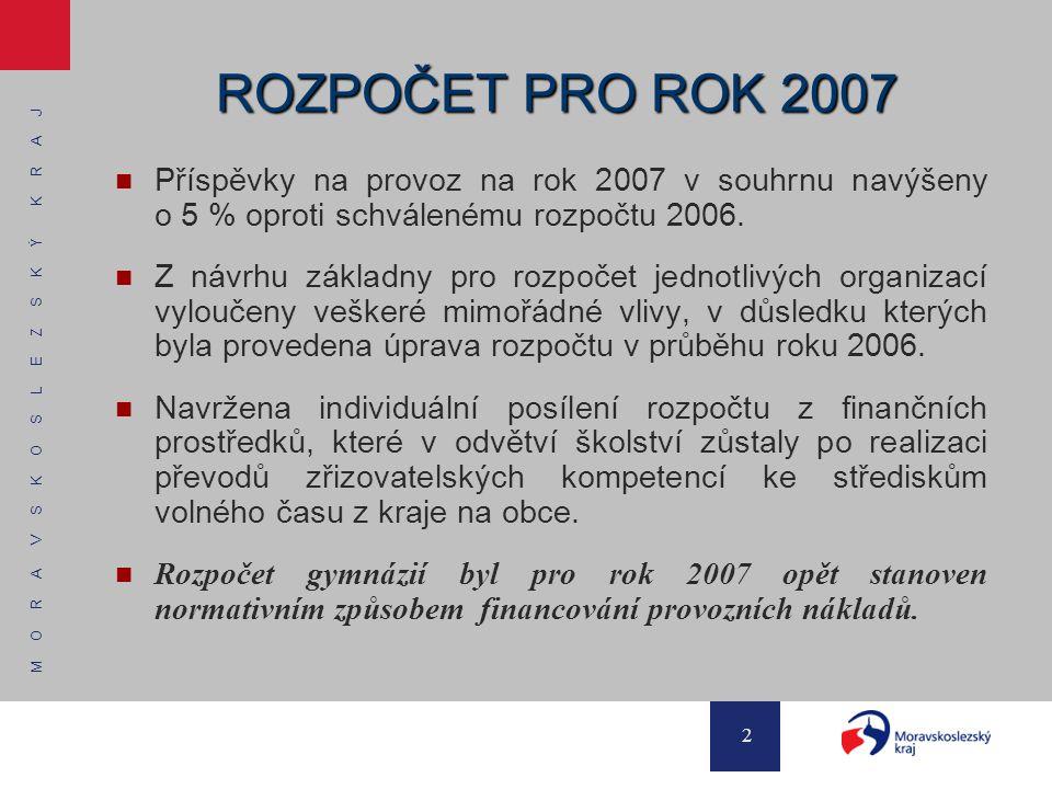 ROZPOČET PRO ROK 2007 Příspěvky na provoz na rok 2007 v souhrnu navýšeny o 5 % oproti schválenému rozpočtu 2006.