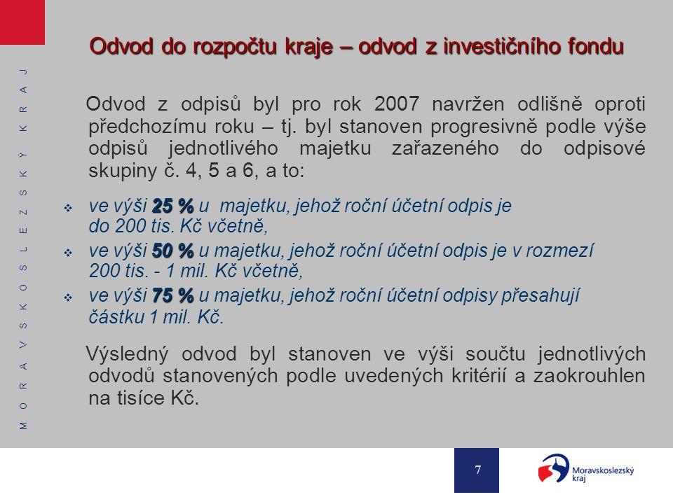Odvod do rozpočtu kraje – odvod z investičního fondu