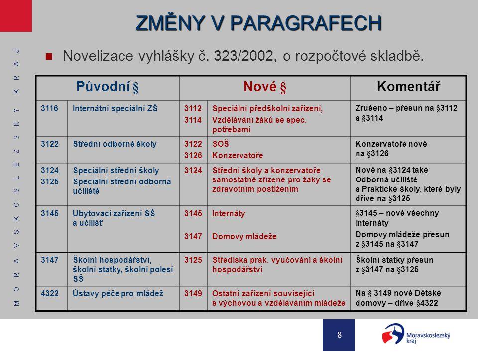 ZMĚNY V PARAGRAFECH Novelizace vyhlášky č. 323/2002, o rozpočtové skladbě. Původní § Nové § Komentář.