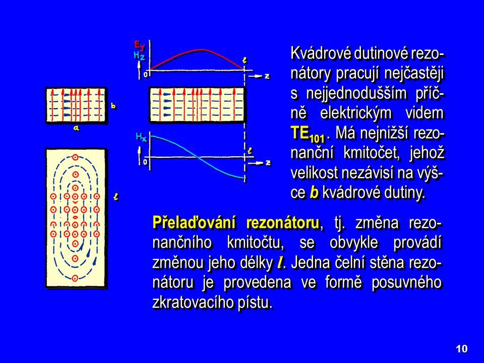 Kvádrové dutinové rezo-nátory pracují nejčastěji s nejjednodušším příč-ně elektrickým videm TE101 . Má nejnižší rezo-nanční kmitočet, jehož velikost nezávisí na výš-ce b kvádrové dutiny.