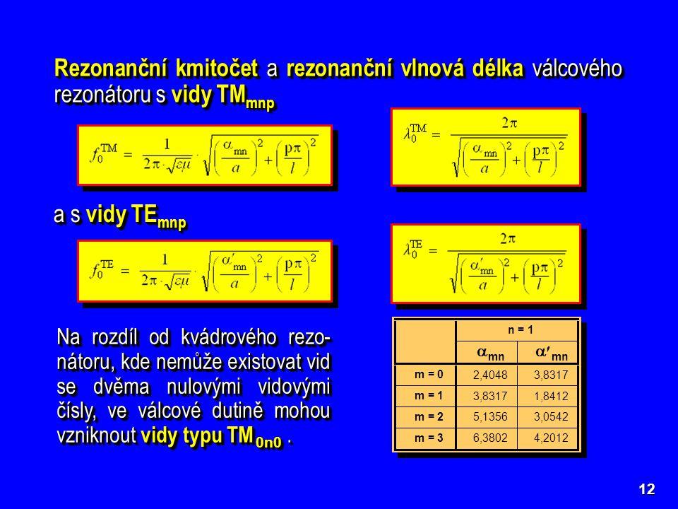 Rezonanční kmitočet a rezonanční vlnová délka válcového rezonátoru s vidy TMmnp