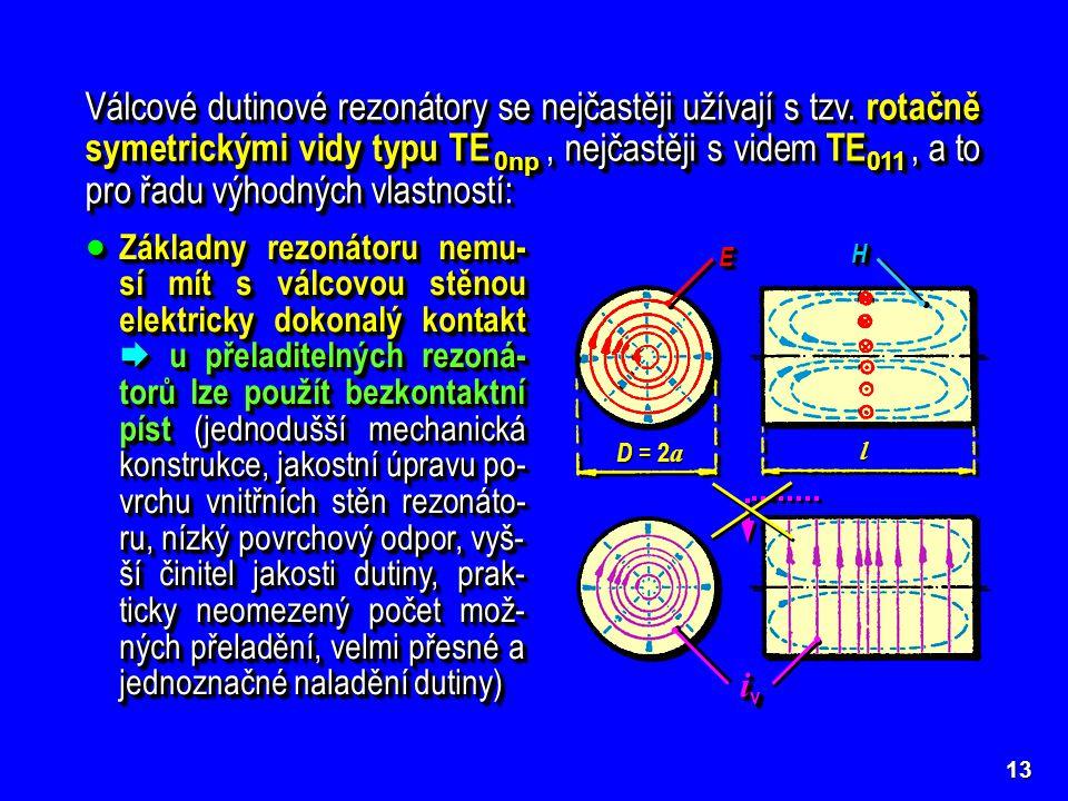 Válcové dutinové rezonátory se nejčastěji užívají s tzv