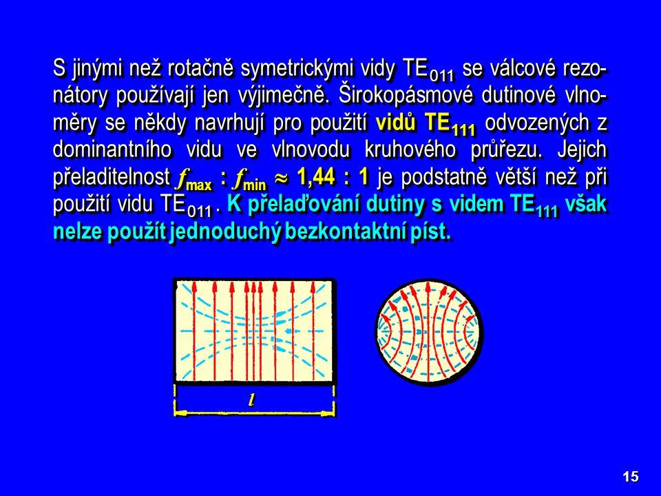 S jinými než rotačně symetrickými vidy TE 011 se válcové rezo-nátory používají jen výjimečně. Širokopásmové dutinové vlno-měry se někdy navrhují pro použití vidů TE 111 odvozených z dominantního vidu ve vlnovodu kruhového průřezu. Jejich přeladitelnost fmax : fmin  1,44 : 1 je podstatně větší než při použití vidu TE 011 . K přelaďování dutiny s videm TE 111 však nelze použít jednoduchý bezkontaktní píst.