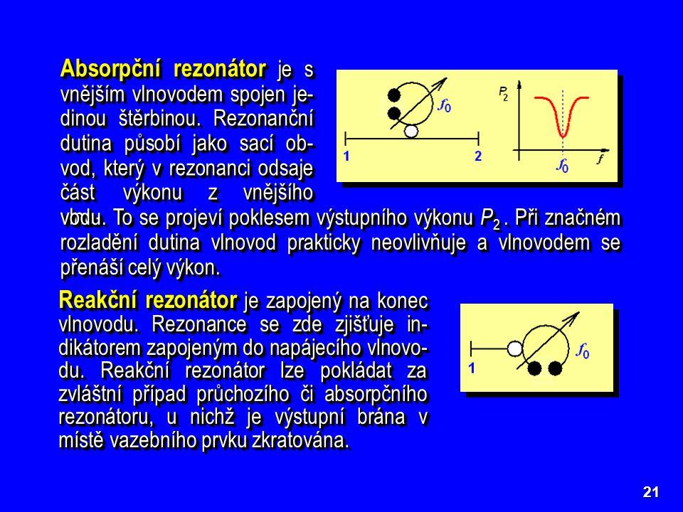 Absorpční rezonátor je s vnějším vlnovodem spojen je-dinou štěrbinou