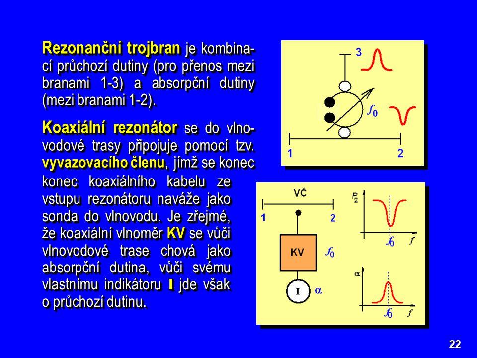Rezonanční trojbran je kombina-cí průchozí dutiny (pro přenos mezi branami 1-3) a absorpční dutiny (mezi branami 1-2).