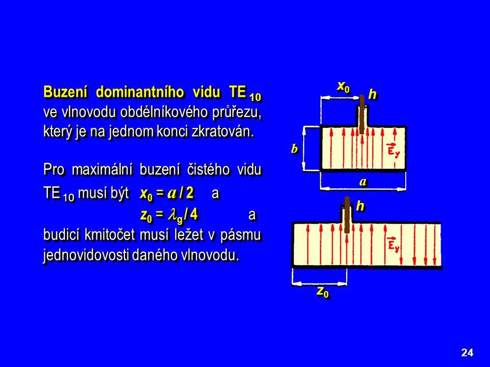 a b. h. x0. z0. Buzení dominantního vidu TE 10 ve vlnovodu obdélníkového průřezu, který je na jednom konci zkratován.