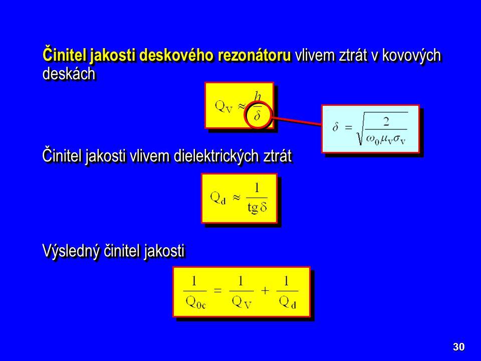 Činitel jakosti deskového rezonátoru vlivem ztrát v kovových deskách