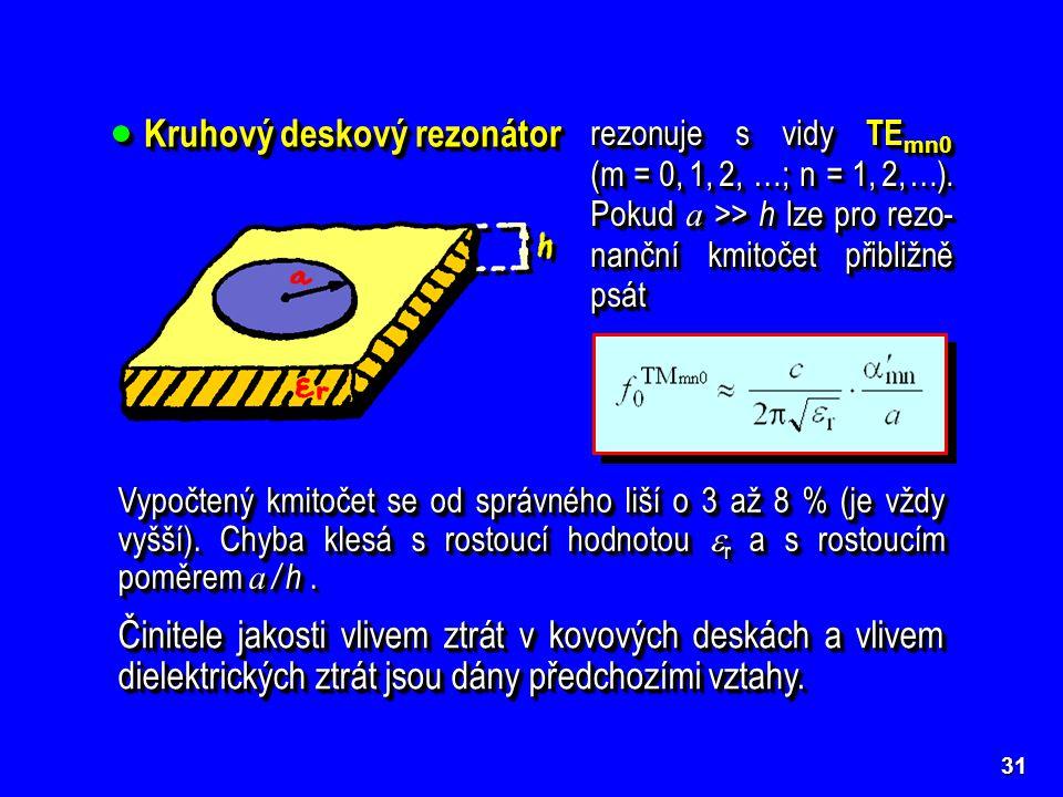 Kruhový deskový rezonátor