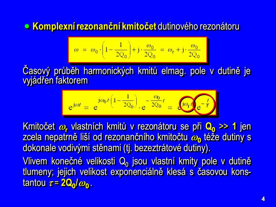 Komplexní rezonanční kmitočet dutinového rezonátoru