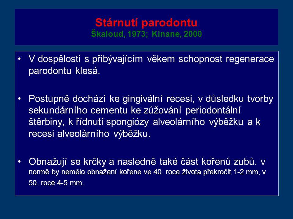 Stárnutí parodontu Škaloud, 1973; Kinane, 2000