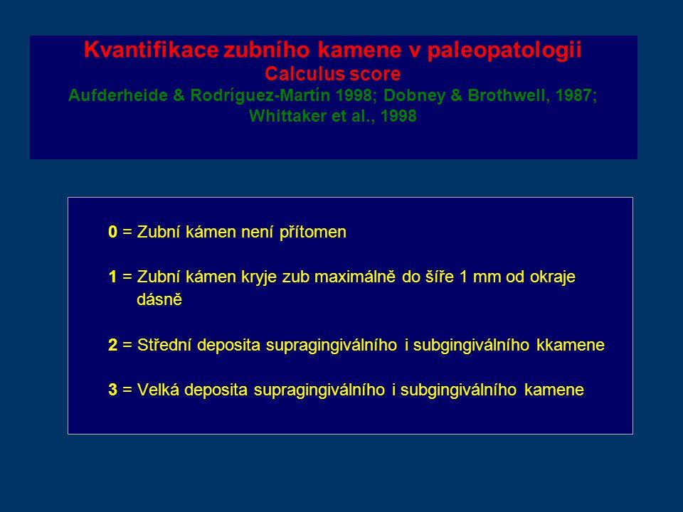 Kvantifikace zubního kamene v paleopatologii Calculus score Aufderheide & Rodríguez-Martín 1998; Dobney & Brothwell, 1987; Whittaker et al., 1998