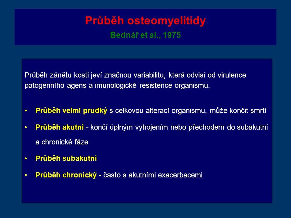 Průběh osteomyelitidy Bednář et al., 1975