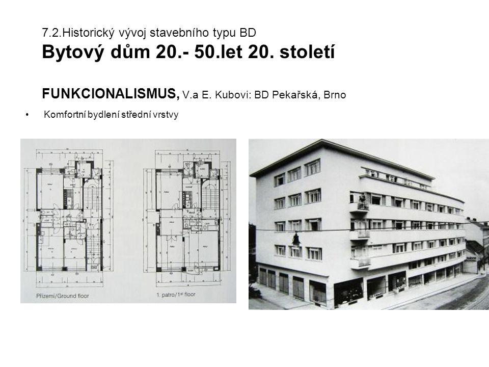 7. 2. Historický vývoj stavebního typu BD Bytový dům 20. - 50. let 20