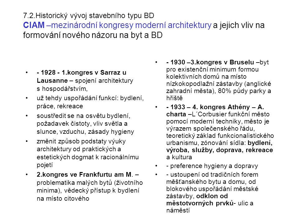 7.2.Historický vývoj stavebního typu BD CIAM –mezinárodní kongresy moderní architektury a jejich vliv na formování nového názoru na byt a BD
