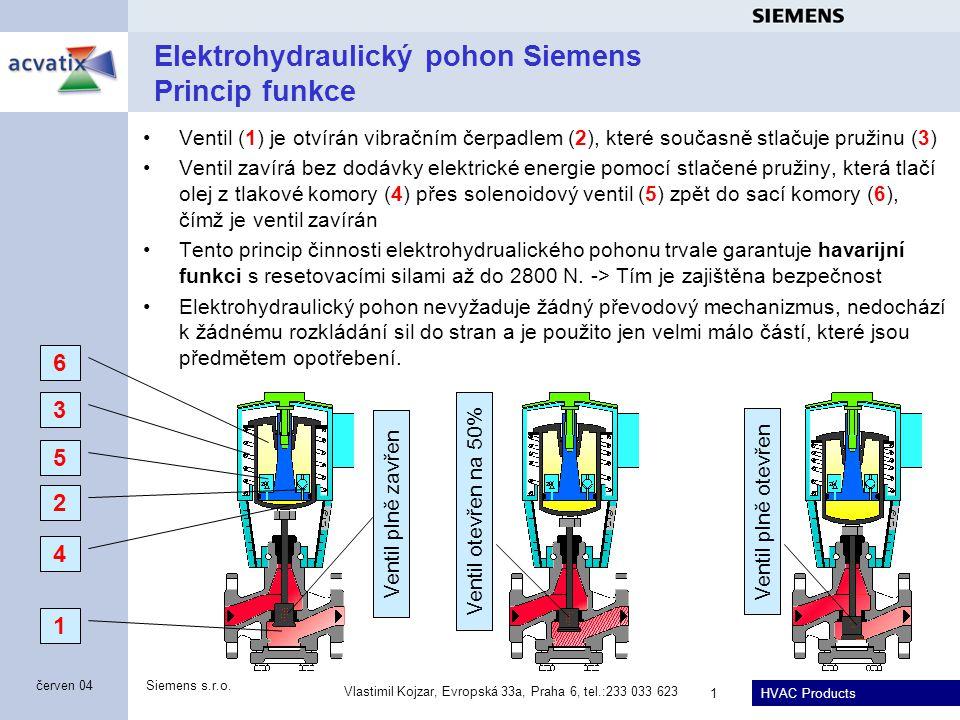Elektrohydraulický pohon Siemens Princip funkce