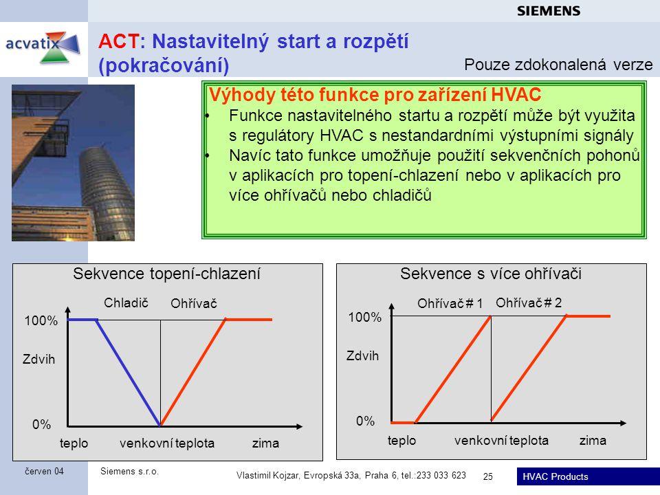 ACT: Nastavitelný start a rozpětí (pokračování)