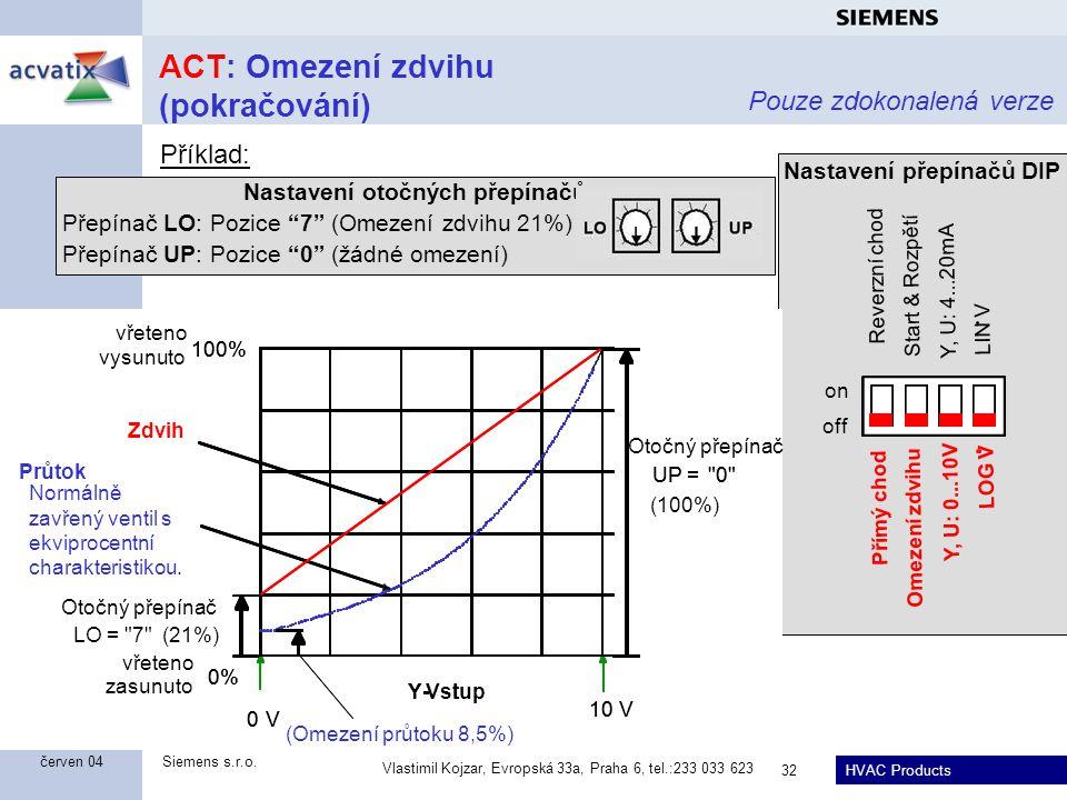 ACT: Omezení zdvihu (pokračování)
