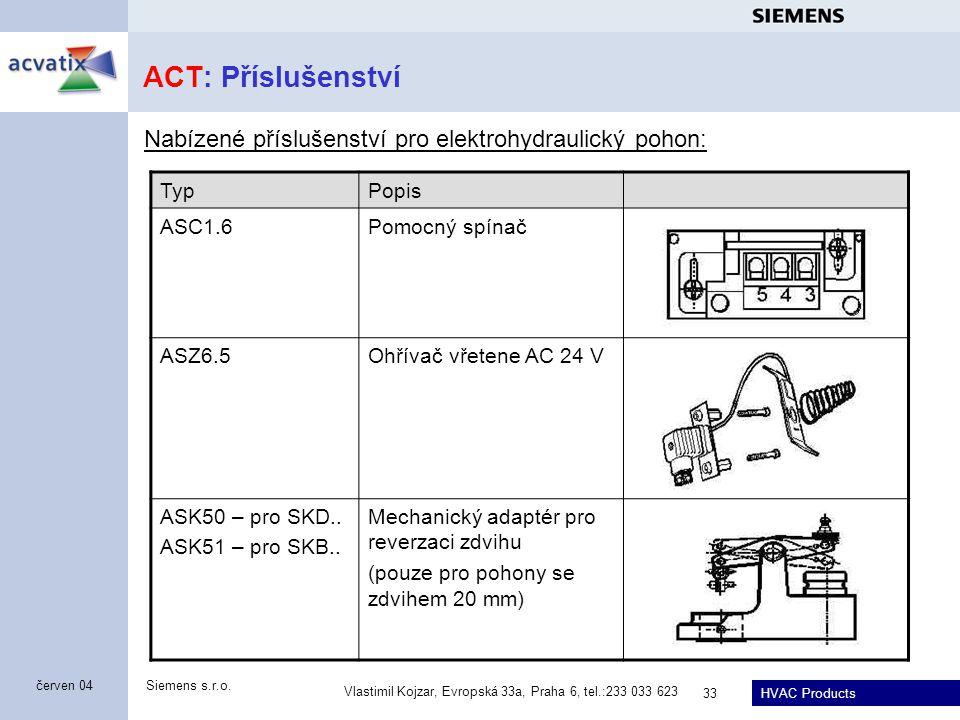 ACT: Příslušenství Nabízené příslušenství pro elektrohydraulický pohon: Typ. Popis. ASC1.6. Pomocný spínač.