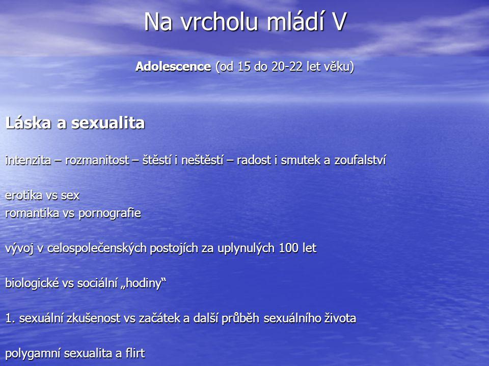 Adolescence (od 15 do 20-22 let věku)