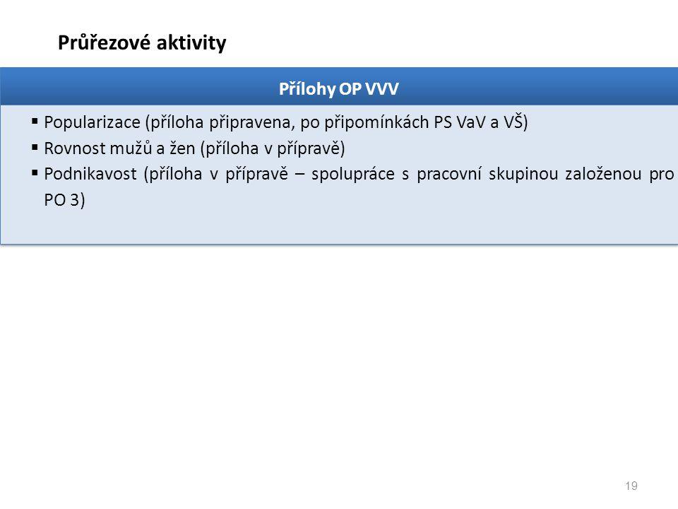 Průřezové aktivity Přílohy OP VVV