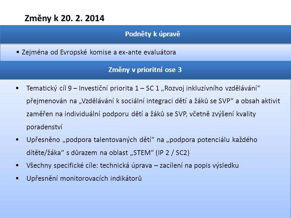 Změny k 20. 2. 2014 Podněty k úpravě