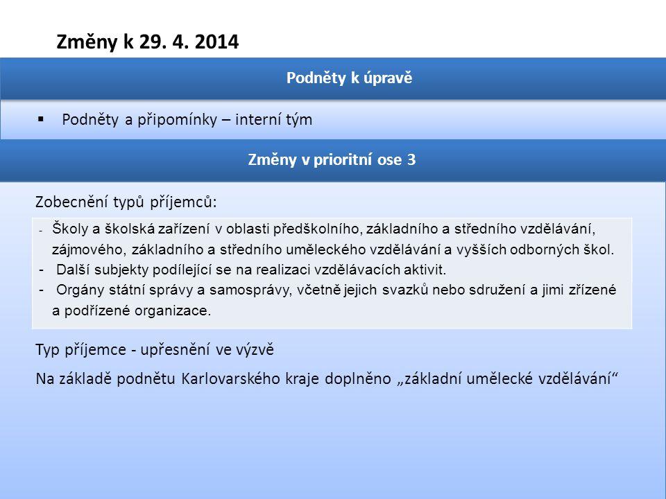 Změny k 29. 4. 2014 Podněty k úpravě