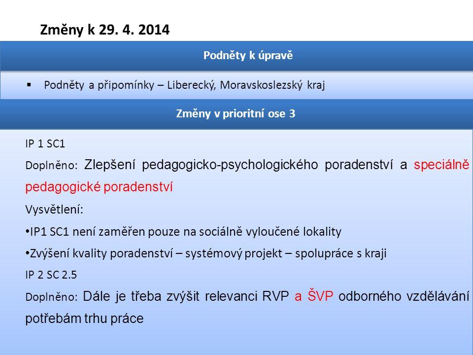 Změny k 29. 4. 2014 Podněty k úpravě. Podněty a připomínky – Liberecký, Moravskoslezský kraj. Změny v prioritní ose 3.