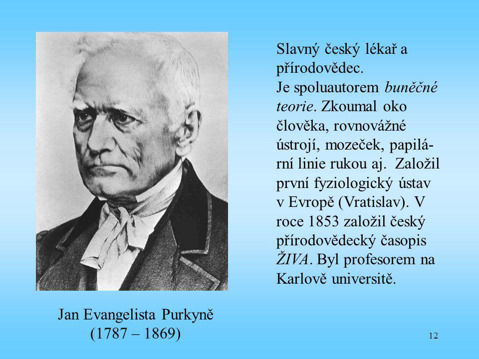 Jan Evangelista Purkyně (1787 – 1869)