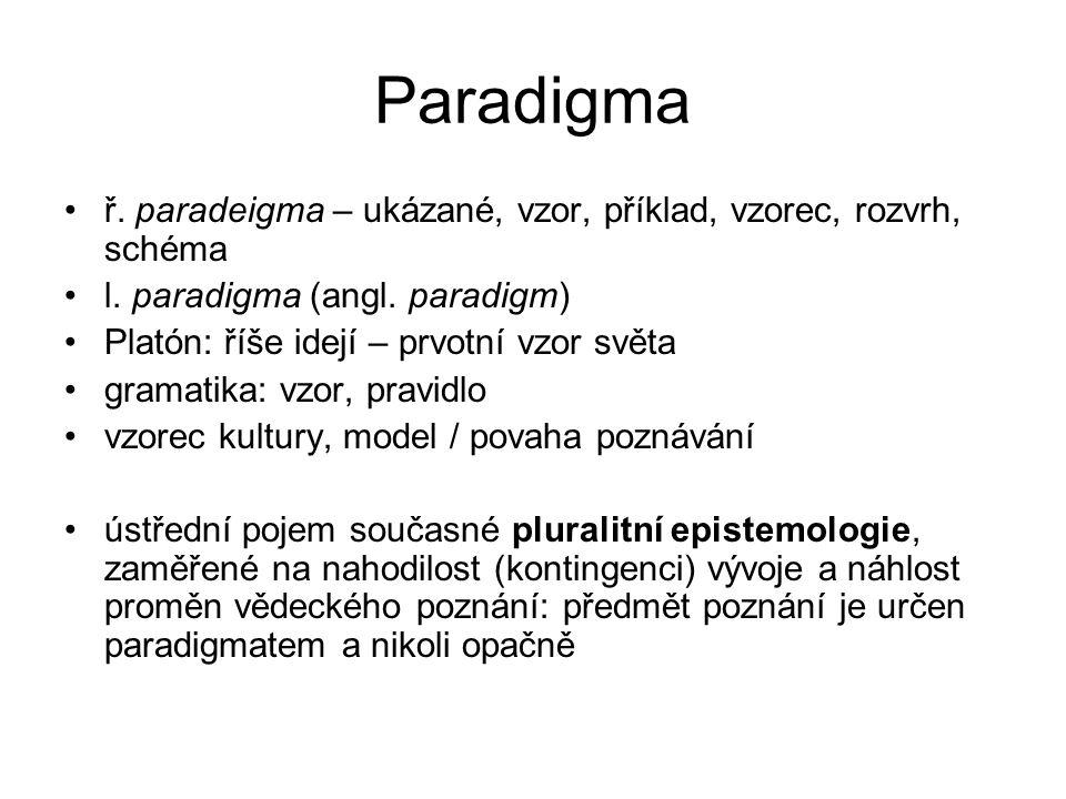 Paradigma ř. paradeigma – ukázané, vzor, příklad, vzorec, rozvrh, schéma. l. paradigma (angl. paradigm)