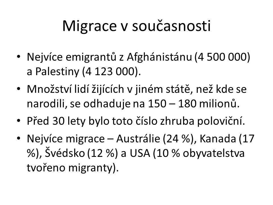 Migrace v současnosti Nejvíce emigrantů z Afghánistánu (4 500 000) a Palestiny (4 123 000).