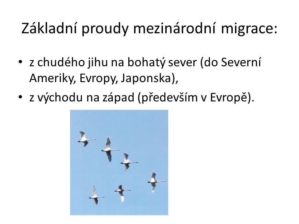 Základní proudy mezinárodní migrace:
