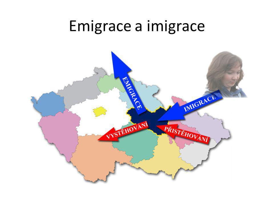 Emigrace a imigrace
