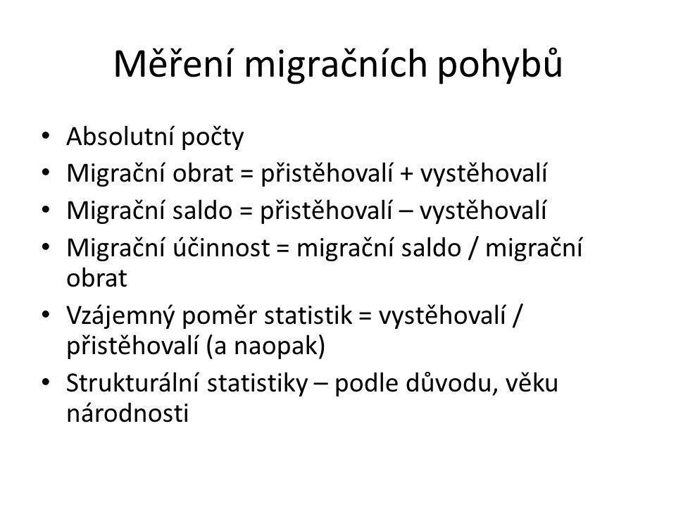 Měření migračních pohybů
