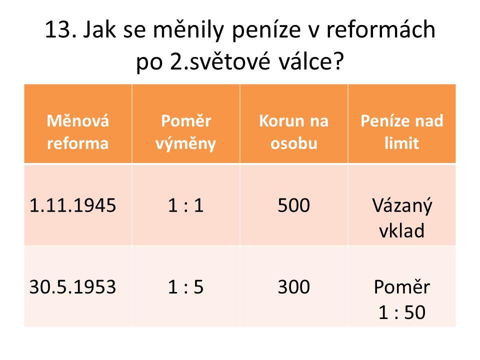 13. Jak se měnily peníze v reformách po 2.světové válce