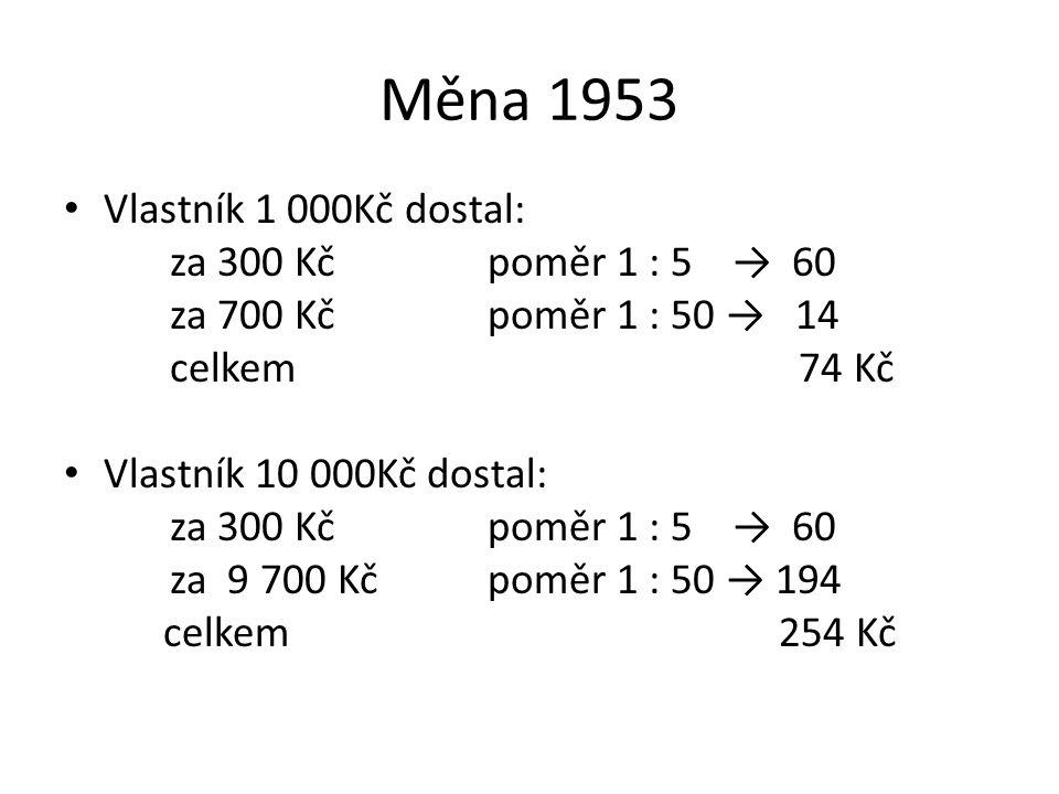 Měna 1953 Vlastník 1 000Kč dostal: za 300 Kč poměr 1 : 5 → 60