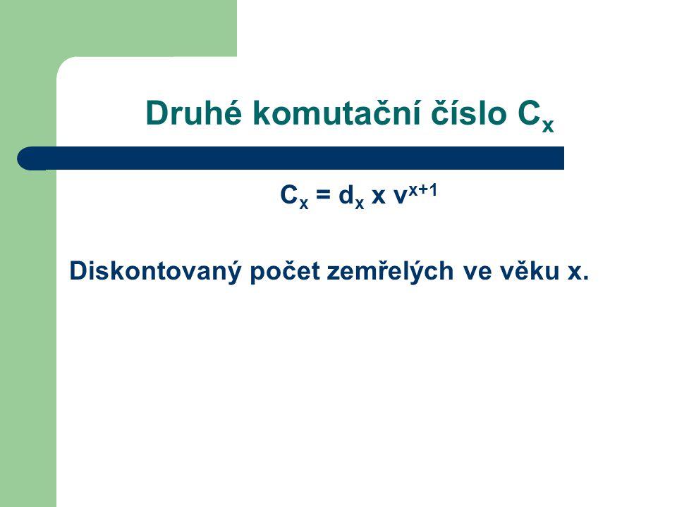 Druhé komutační číslo Cx